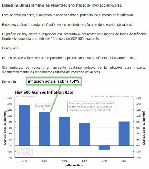 inflacion-volatilidad-y-bolsa% - Relacionando la inflación, deuda pública y futuros de deuda