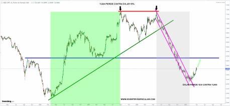DOLAR-YUAN-6-ABRIL-2021% - El dólar frente a las divisas asiáticas
