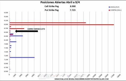 MEFF-12-ABRIL-2021% - No esperamos nada relevante  del Ibex en este vencimiento