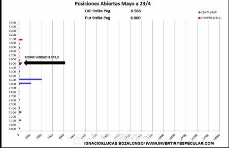 MEFF-2-26-ABRIL-2021% - Los operadores institucionales no se deciden con el Ibex