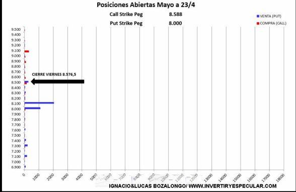 MEFF-2-26-ABRIL-2021% - Al Ibex siguen sin ponerle tapón por arriba