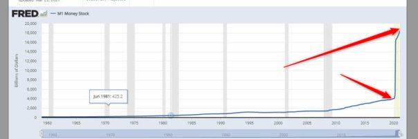 masa-monetaria-14-abril% - ¿ El Bitcoin está desenfrenado o el dólar hundiéndose frente a él?