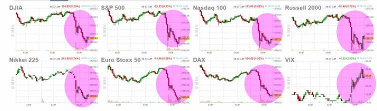 4-mayo-indices% - Reacciones Taiwan