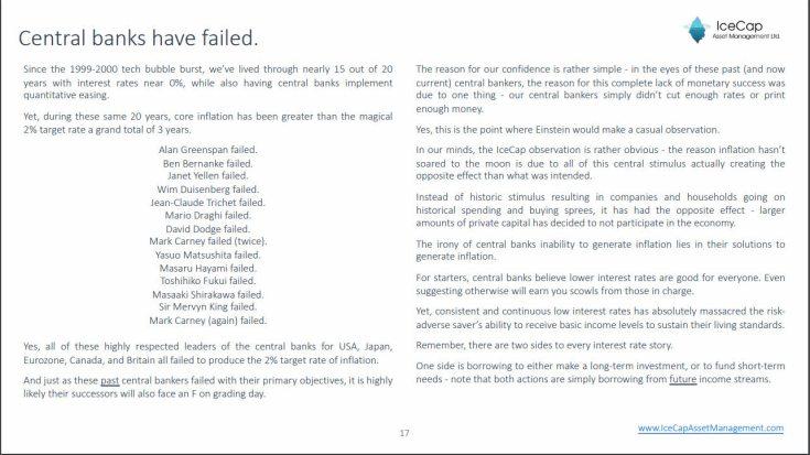 los-bancos-centrales-han-fallado% - Los bancos centrales han fallado con la inflación