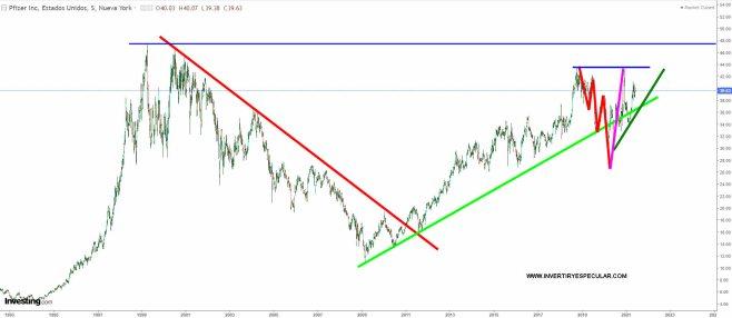 pfizer-15-junio-2021% - La gran decepción Pfizer