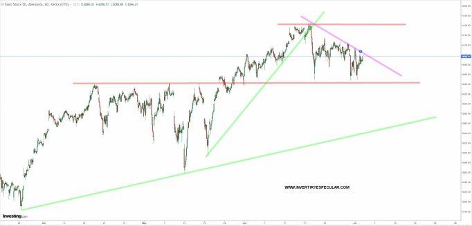 euro-stoxx-2-jlulio-2021% - Los principales índices europeos están en punto muerto