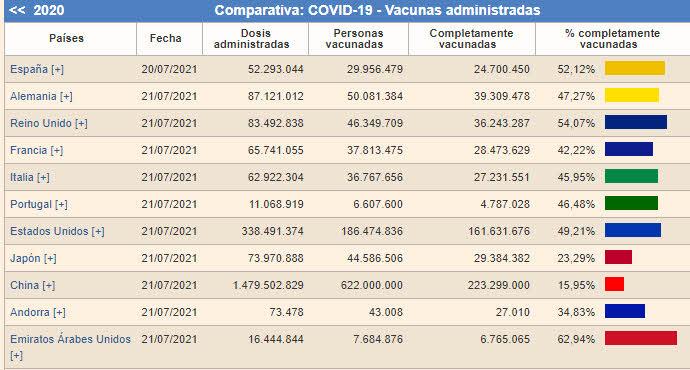 vacunacion-covid-21-julio% - Macron raya en el  estalinismo  con el problema del Covid en Francia