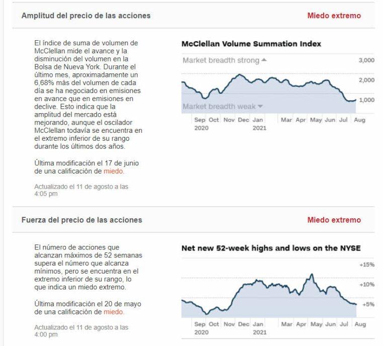 amplitud-mercado-12-agosto-2021% - Mejora tímidamente el sentimiento de la masa al cierre de mercado