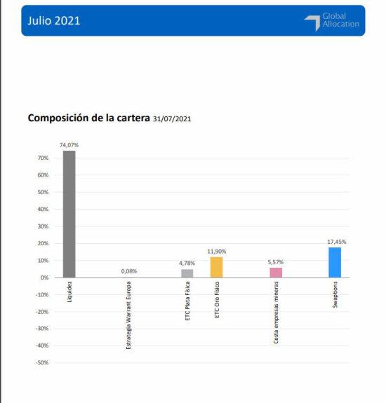bononato-cierra-cartera-julio% - Bononato sigue en sus trece