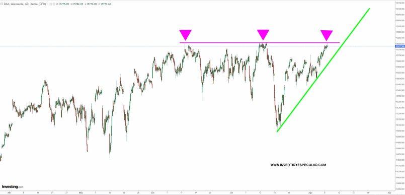 dax-6-agosto-20121% - DAX en máximos con temor a volver a entrar en subida libre
