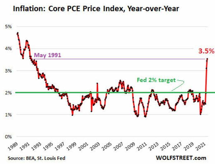 inflacion-16-agosto-year-over-year% - Ya está en la mesa de la FED , faltan fechas