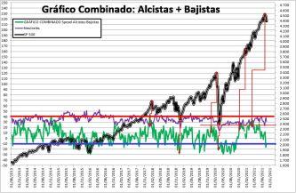 2021-09-23-09_55_32-SENTIMIENTO-DE-MERCADO-SP-500-Excel-Producto-sin-licencia% - SENTIMIENTO DE MERCADO 22/09/2021