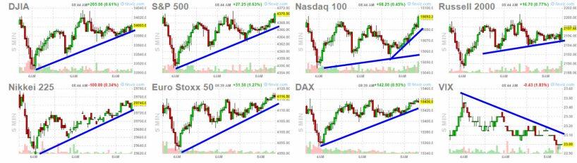 22-septiembre-apertura-usa% - Wall Street y Europa tratan de remontar