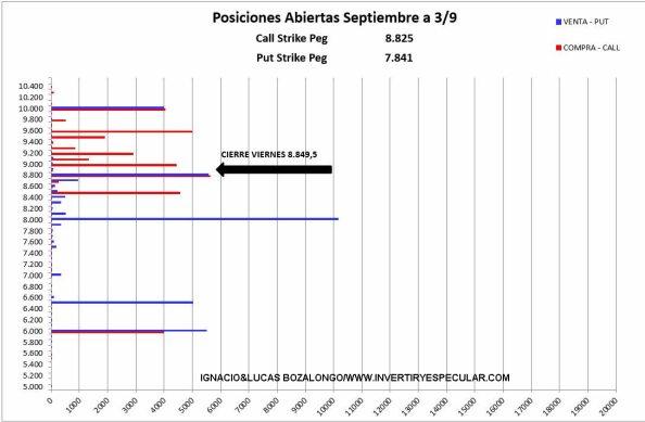 MEFF-6-SEPTIEMBRE-2021% - El Ibex ya tiene finiquitado el vencimiento de septiembre