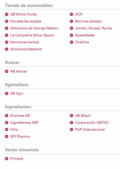 ab-foods-negocios% - Esperamos un rebote técnico de AB FOODS