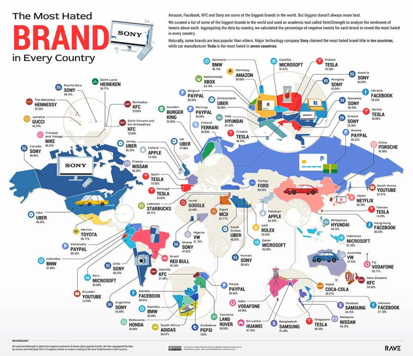 marcas-mas-odiadas% - Las marcas más odiadas en cada país