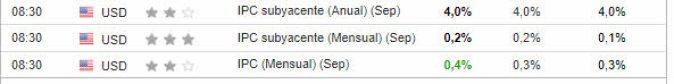 ipc-octubre-21% - IPC  no sube pero no baja