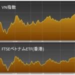 ベトナム株ETFとVN指数の比較
