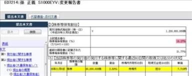 孫正義社長のソフトバンク株売却報告