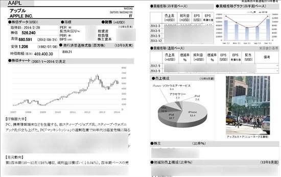 米国株四半期速報_20140408