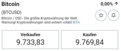 Bitcoins investieren Plus500