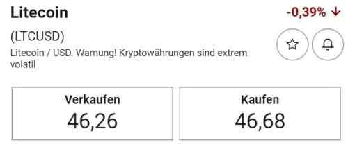 Investieren in Litecoins Plus500