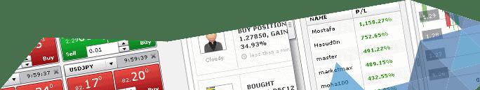 Märkte Broker Webhändler