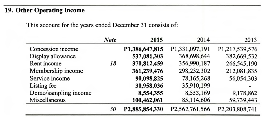 income statement ratios