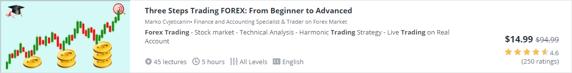 Best Udemy Forex Trading Courses