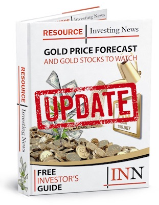 gold outlook free report