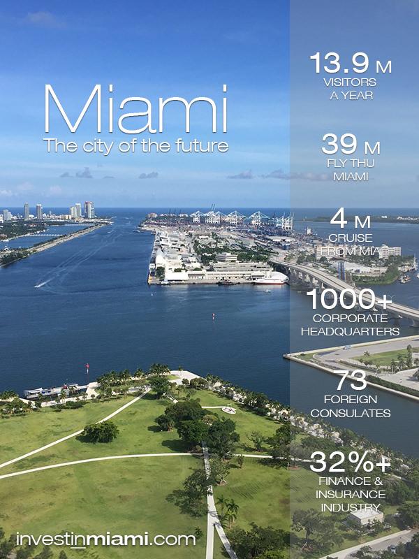 Investors in Miami