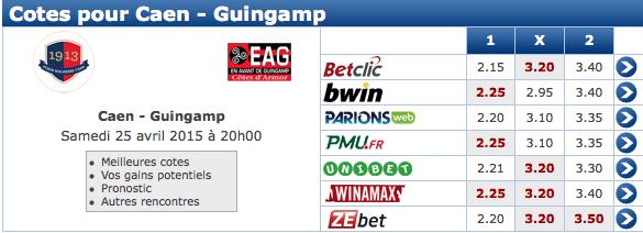 Source : http://www.comparateur-de-cotes.fr/comparateur/football/cotes-Caen-Guingamp-md3_13_93