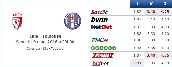 Pronostic investirparissportifs.com - Investir paris sportifs LOSC TFC
