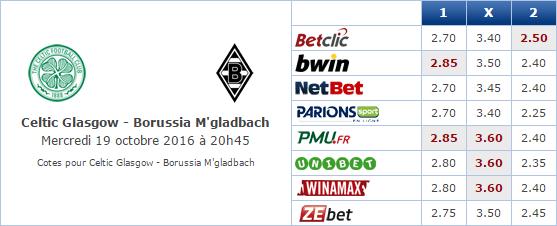 Pronostic investirparissportifs.com - Investir paris sportifs glasgow mgladbash