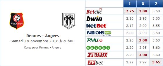 Pronostic investirparissportifs.com - Investir paris sportifs Rennes Angers