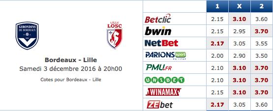 Pronostic investirparissportifs.com - Investir paris sportifs Bordeaux Lille