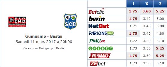 Pronostic investirparissportifs.com - Investir paris sportifs Guingamp Bastia