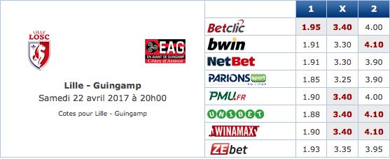 Pronostic investirparissportifs.com - Investir paris sportifs Lille Guingamp