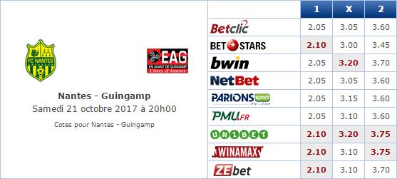 Pronostic investirparissportifs.com - Investir paris sportifs Nantes Guingamp