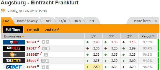 Pronostic investirparissportifs.com - Investir paris sportifs Augsburg Frankfurt