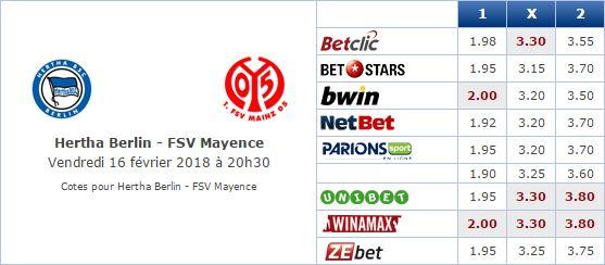 Pronostic investirparissportifs.com - Investir paris sportifs Hertha Berlin FSV Mayence