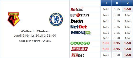 Pronostic investirparissportifs.com - Investir paris sportifs Watford Chelsea