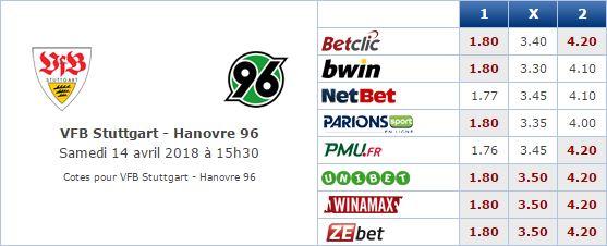 Pronostic investirparissportifs.com - Investir paris sportifs Stuttgart Hanovre