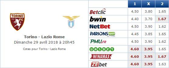 Pronostic investirparissportifs.com - Investir paris sportifs Torino Lazio Rome