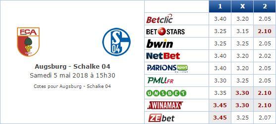 Pronostic investirparissportifs.com - Investir paris sportifs Augsburg Schalke 04