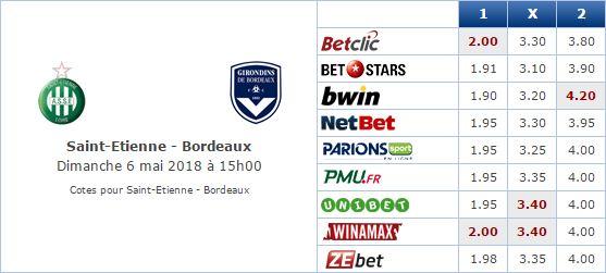 Pronostic investirparissportifs.com - Investir paris sportifs ASSE Bordeaux
