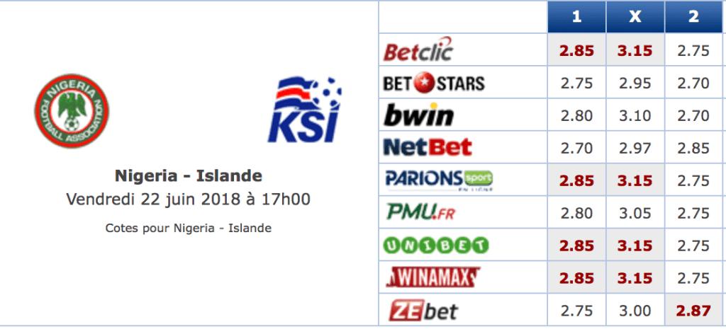 Pronostic investirparissportifs.com - Investir paris sportifs Nigeria Islande