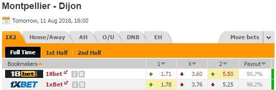 Pronostic investirparissportifs.com - Investir paris sportifs Montpellier Dijon