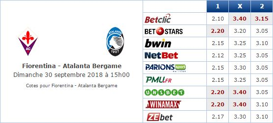 Pronostic investirparissportifs.com - Investir paris sportifs Fiorentina Atalanta