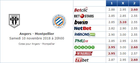 Pronostic investirparissportifs.com - Investir paris sportifs Angers Montepellier